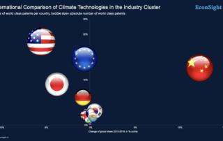 vbw climate study
